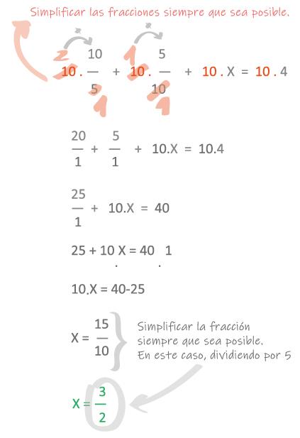 FraccionEcuacionX-02_8IMLJva.jpg
