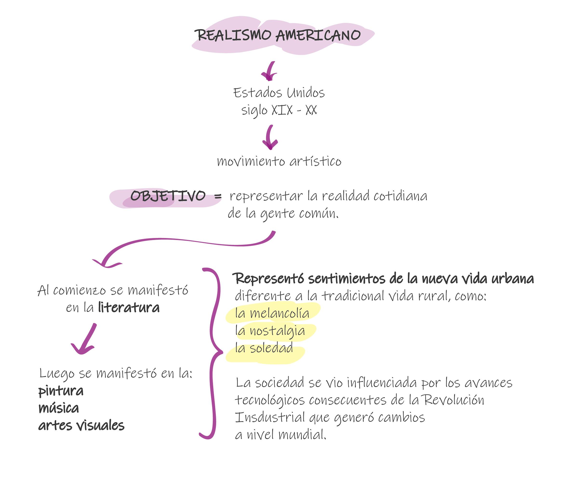 Grafico_realismo.jpg